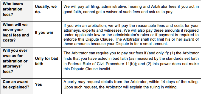 Arbitration Fees and Awards
